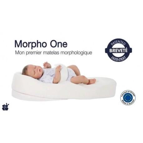 Matelas morphologique Candide Morpho One